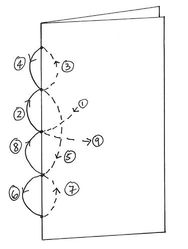 Five-hole pamphlet stitch